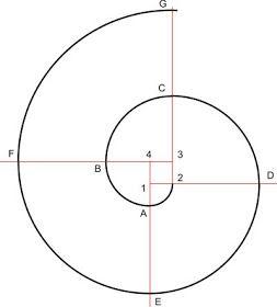 Dibuja Una Espiral Fácil Paso a Paso