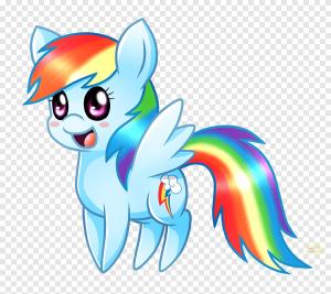 Dibujar A Rainbow Dush De My Little Pony Chibi Fácil Paso a Paso