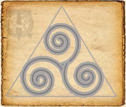 Utilidad y significado de los Símbolos Celtas  Símbolos celtas  Celta   Simbolos, dibujos de Un Trisquel, como dibujar Un Trisquel paso a paso