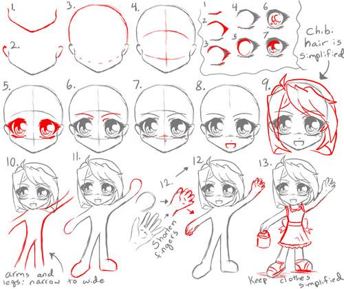 Chibi_Tutorial_by_manic_goose Cómo dibujar Chibi (33 Tutoriales de dibujo)