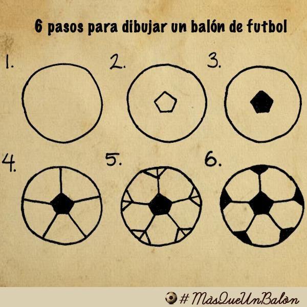 6 pasos para dibujar un balón de fútbol #BallMaking  Cumpleaños temático  de fútbol  Dibujos de futbol  Balon de futbol, dibujos de Un Balón De Fútbol, como dibujar Un Balón De Fútbol paso a paso