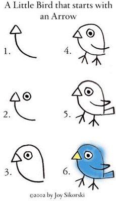 como dibujar un pajaro facil Cómo dibujar un pájaro fácil paso a paso   Dibujos  Dibujos fáciles  Dibujos sencillos, dibujos de Un Ave, como dibujar Un Ave paso a paso