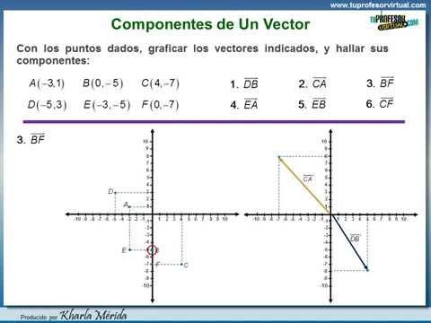 VECTORES -  Graficar en el Plano -  Ejercicios 1  2  3 y 4 - YouTube, dibujos de Vectores, como dibujar Vectores paso a paso