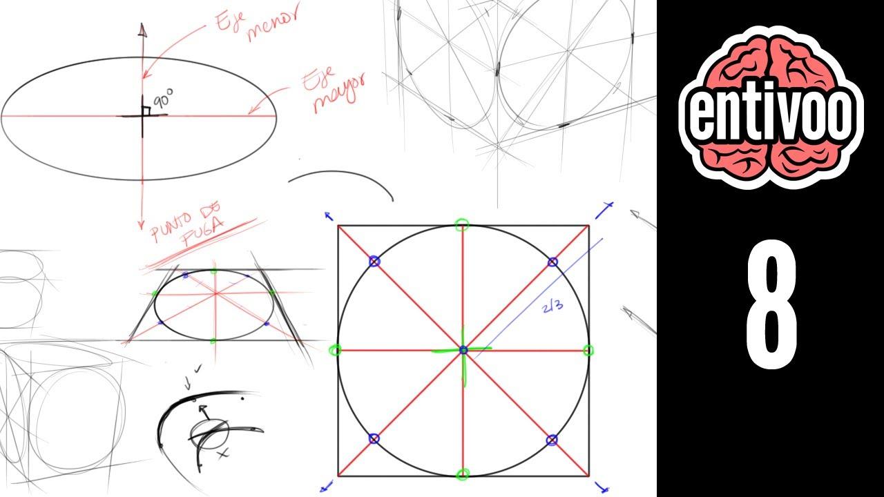 Dibuja elipses en perspectiva, dibujos de Una Elipse A Mano, como dibujar Una Elipse A Mano paso a paso