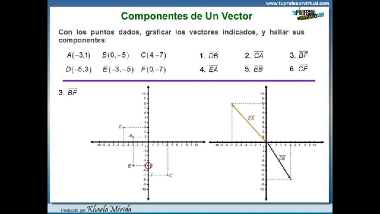 VECTORES -  Graficar en el Plano -  Ejercicios 1  2  3 y 4, dibujos de Vectores, como dibujar Vectores paso a paso