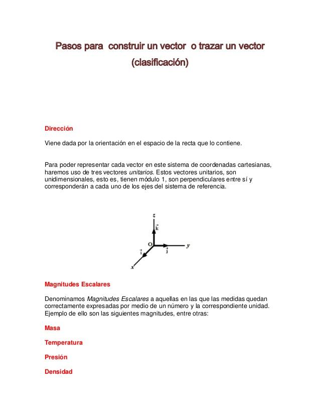 Pasos para construir un vector o trazar un vector, dibujos de Vectores, como dibujar Vectores paso a paso
