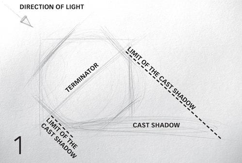 dibuja una esfera, terminador, proyecta sombra