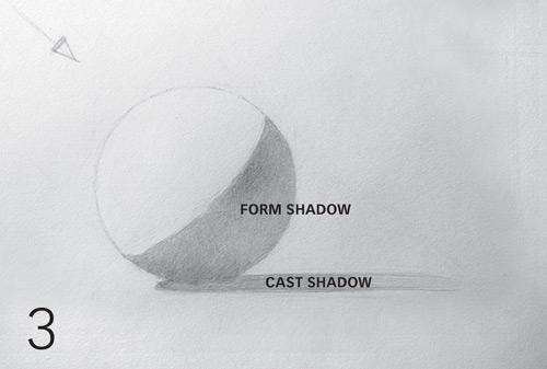 sombrear la esfera, formar sombras y proyectar sombras